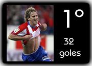 Forlan Pichichi 2008 2009 - 32 Goles