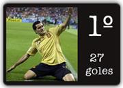 Güiza Pichichi 2007 2008 - 27 Goles