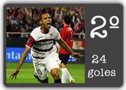 Luis Fabiano 2007 2008 - 24 Goles
